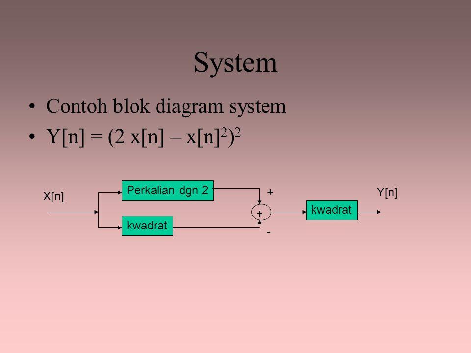 System Contoh blok diagram system Y[n] = (2 x[n] – x[n]2)2 kwadrat